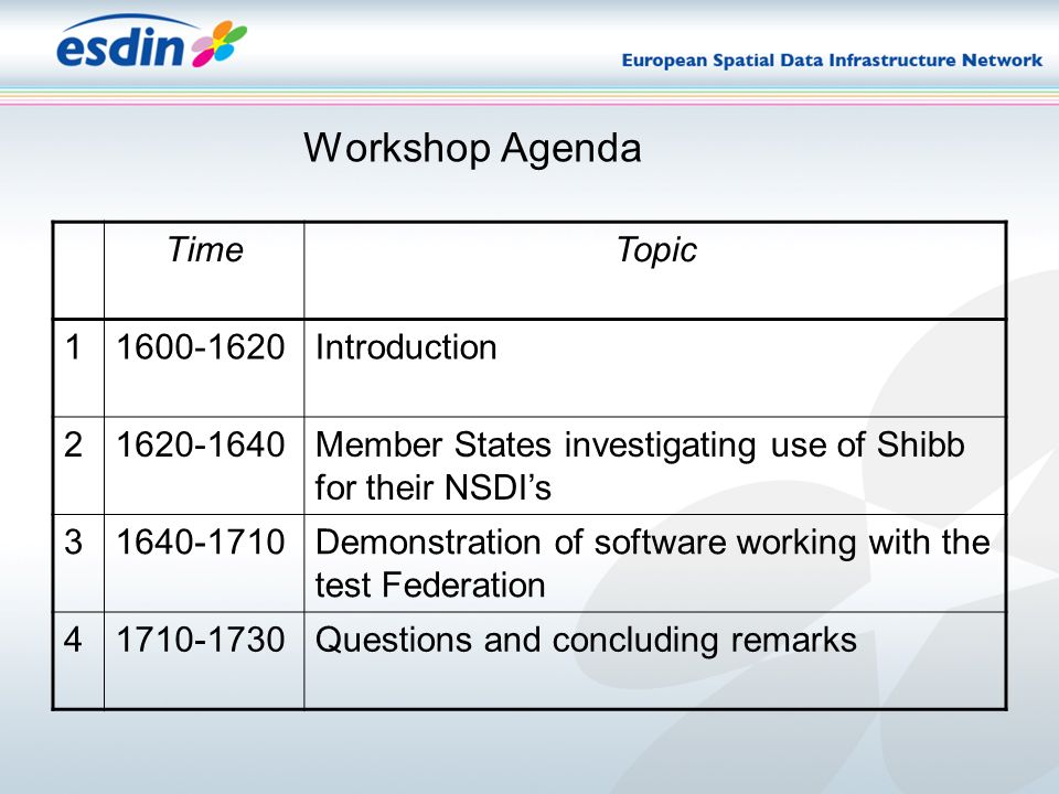Workshop Agenda TimeTopic 11600-1620Introduction 21620-1640Member States investigating use of Shibb for their NSDIs 31640-1710Demonstration of software working with the test Federation 41710-1730Questions and concluding remarks