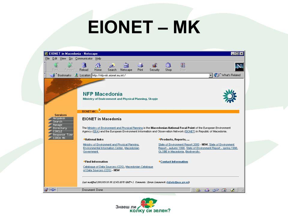 EIONET – MK