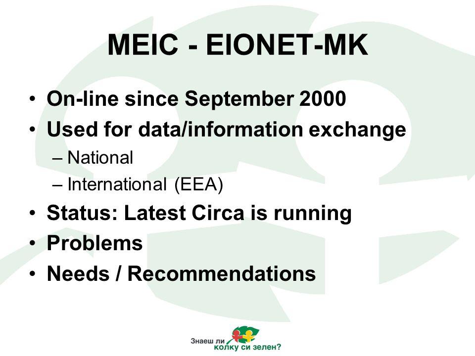 MEIC Operation DB MEIC WWW EIONET.xls.doc … NEIS