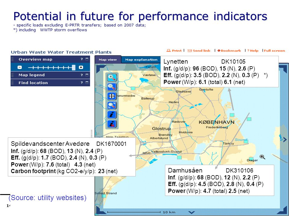 14 Potential in future for performance indicators - specific loads excluding E-PRTR transfers; based on 2007 data; *) including WWTP storm overflows Damhusåen DK310106 Inf.