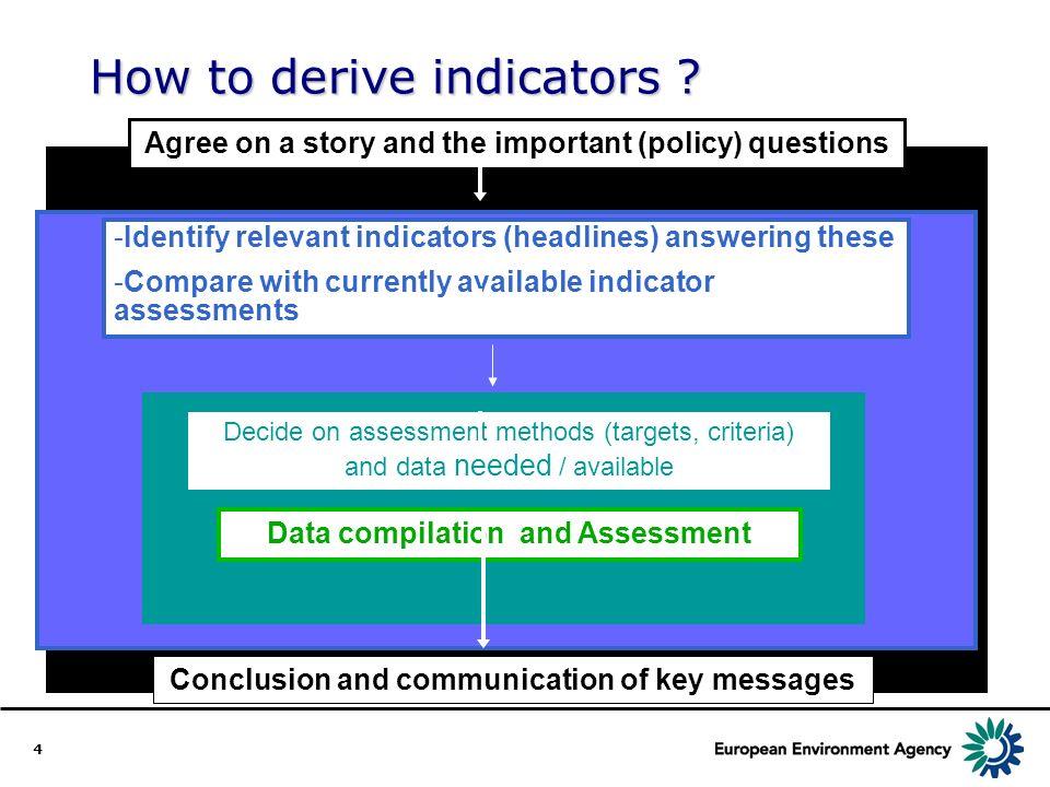 4 How to derive indicators .