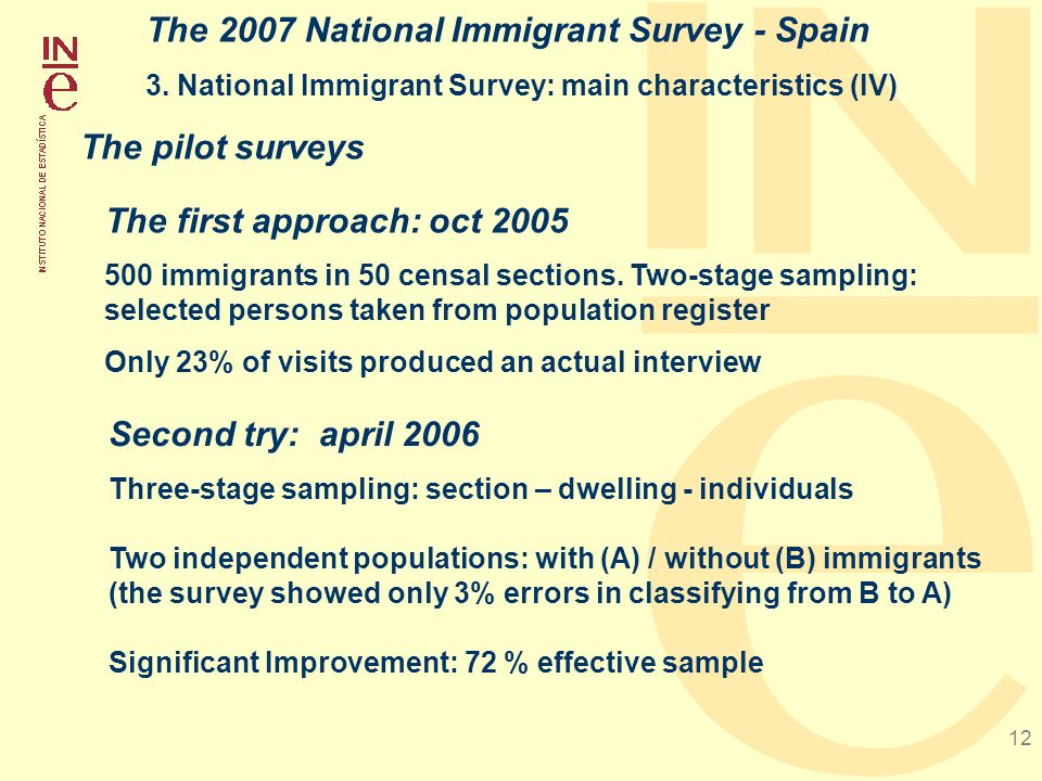 12 The pilot surveys The 2007 National Immigrant Survey - Spain 3.