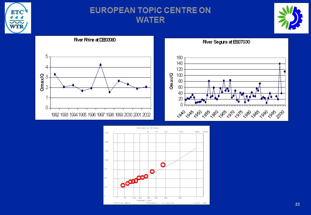 23 EUROPEAN TOPIC CENTRE ON WATER