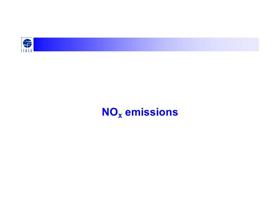 NO x emissions