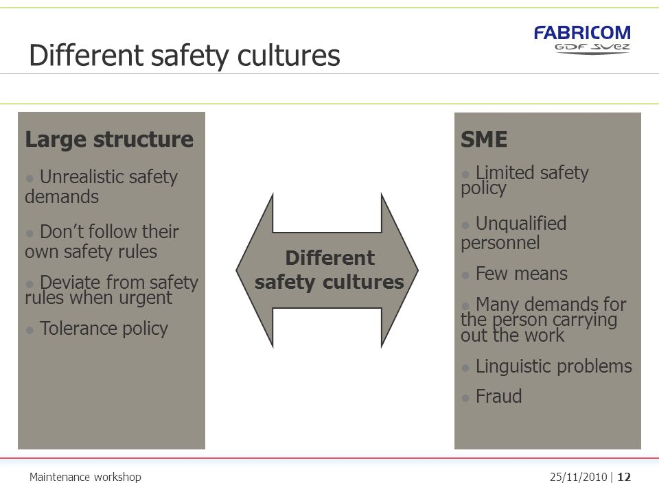 Maintenance workshop25/11/2010 | 12 Different safety cultures Large structure Unrealistic safety demands Dont follow their own safety rules Deviate fr