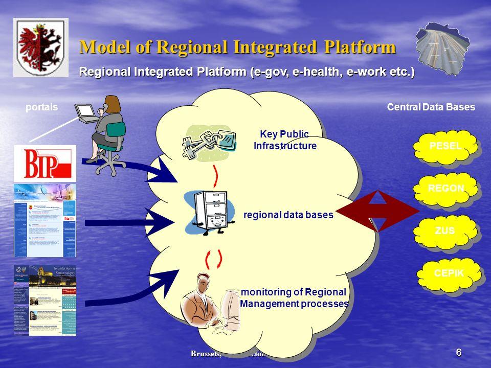 Brussels, 10-13 October, 2005 r. 6 Model of Regional Integrated Platform Model of Regional Integrated Platform portals Regional Integrated Platform (e