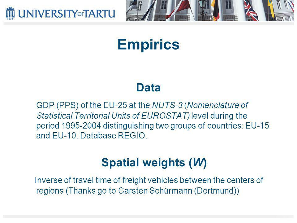 Regional aggregation, mainly NUTS-3 regions: –distinguishing two groups of countries: EU-15 and the new member states (NMS) that joined in May 2004 Data: GDP per capita (PPP), 1995 - 2003, taken from Eurostat database Dataset and regional system EU-25NMSEU-15 Number of regions 861122739