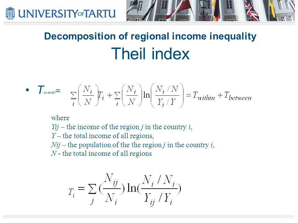 Beta-convergence, cross-section, OLS Spatial Lag Model Spatial Error Model,