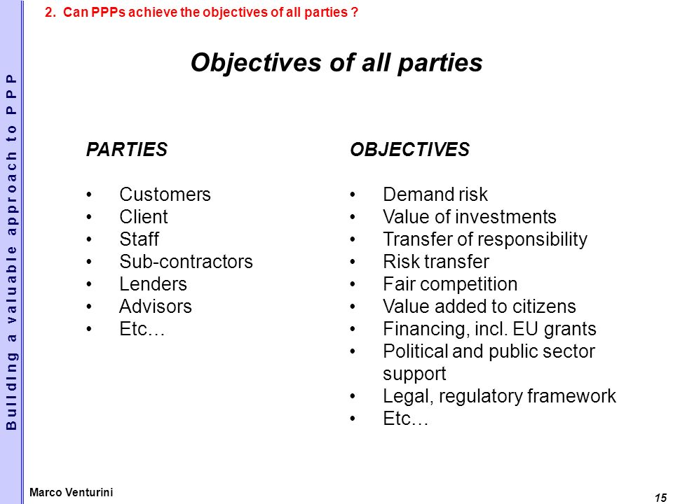 15 Marco Venturini Objectives of all parties OBJECTIVES Demand risk Value of investments Transfer of responsibility Risk transfer Fair competition Value added to citizens Financing, incl.