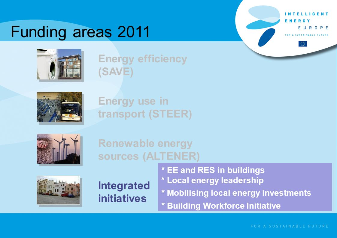 Energy efficiency (SAVE) Energy use in transport (STEER) Renewable energy sources (ALTENER) Integrated initiatives Funding areas 2011 * EE and RES in buildings * Local energy leadership * Mobilising local energy investments * Building Workforce Initiative