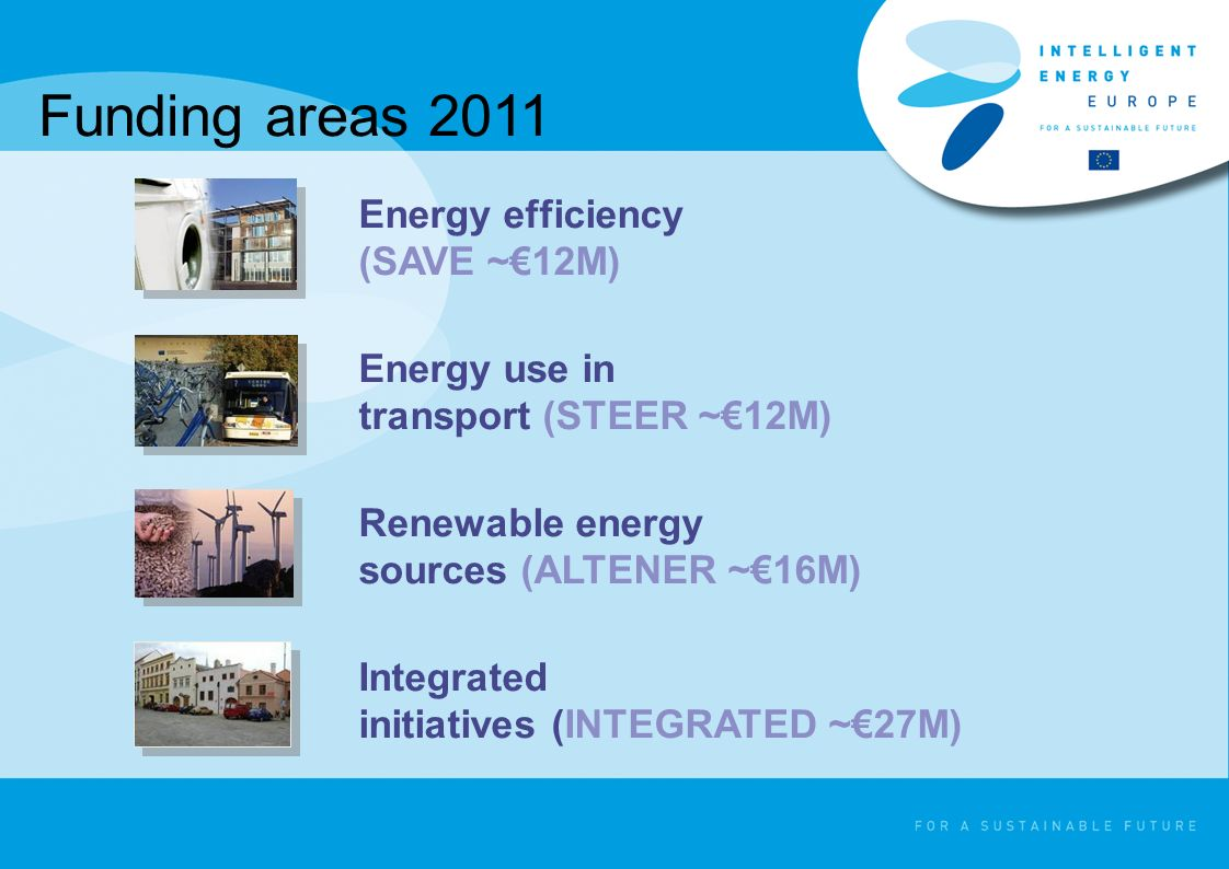 Funding areas 2011 Energy efficiency (SAVE ~12M) Energy use in transport (STEER ~12M) Renewable energy sources (ALTENER ~16M) Integrated initiatives (INTEGRATED ~27M)