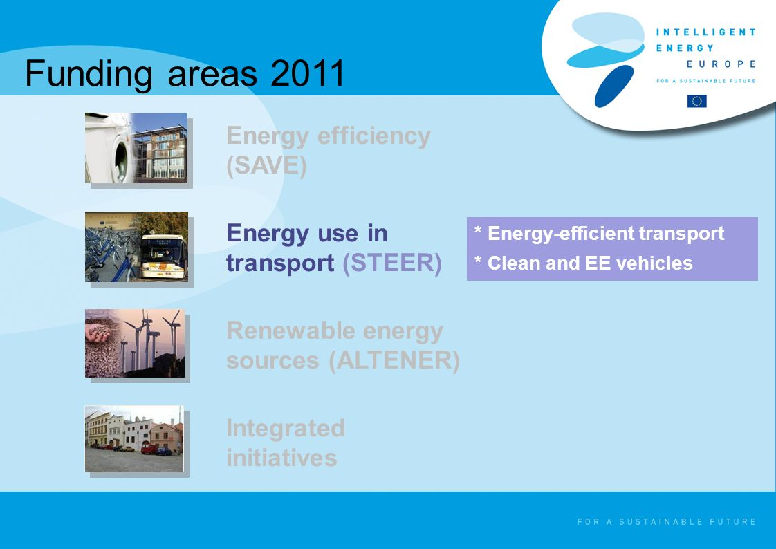 Funding areas 2011 * Energy-efficient transport * Clean and EE vehicles Energy efficiency (SAVE) Energy use in transport (STEER) Renewable energy sources (ALTENER) Integrated initiatives