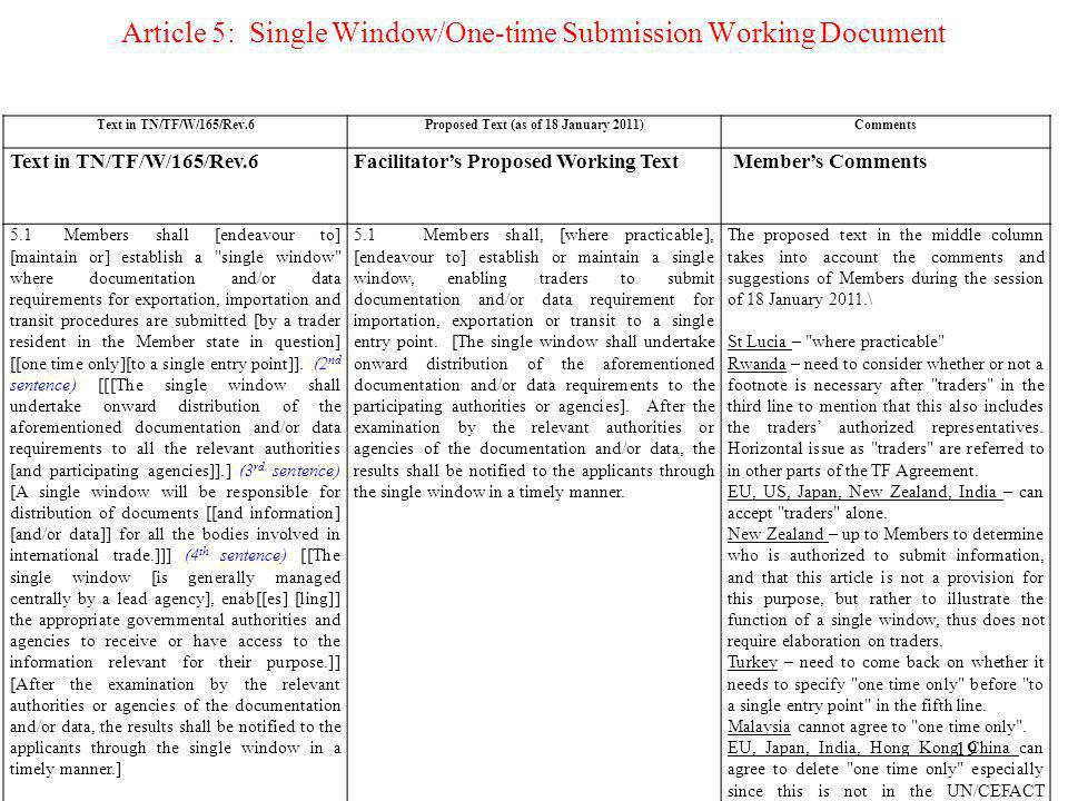 Article 5: Single Window/One-time Submission Working Document Text in TN/TF/W/165/Rev.6Proposed Text (as of 18 January 2011)Comments Text in TN/TF/W/1