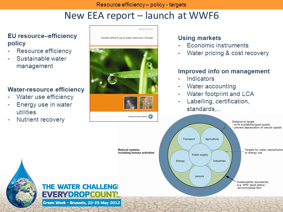 New EEA report – launch at WWF6 3 EU resource–efficiency policy -Resource efficiency -Sustainable water management Water-resource efficiency -Water use efficiency -Energy use in water utilities -Nutrient recovery Using markets -Economic instruments -Water pricing & cost recovery Improved info on management -Indicators -Water accounting -Water footprint and LCA -Labelling, certification, standards,..