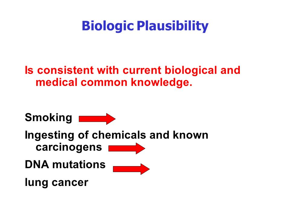 Biologic Plausibility Is consistent with current biological and medical common knowledge. Smoking Ingesting of chemicals and known carcinogens DNA mut