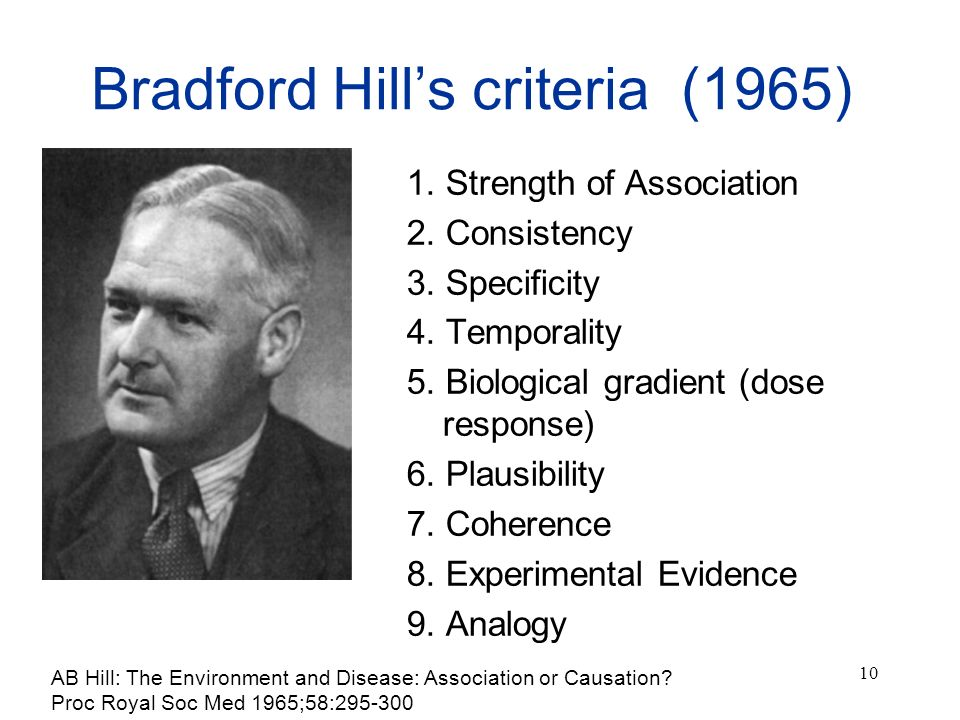 10 Bradford Hills criteria (1965) 1. Strength of Association 2. Consistency 3. Specificity 4. Temporality 5. Biological gradient (dose response) 6. Pl