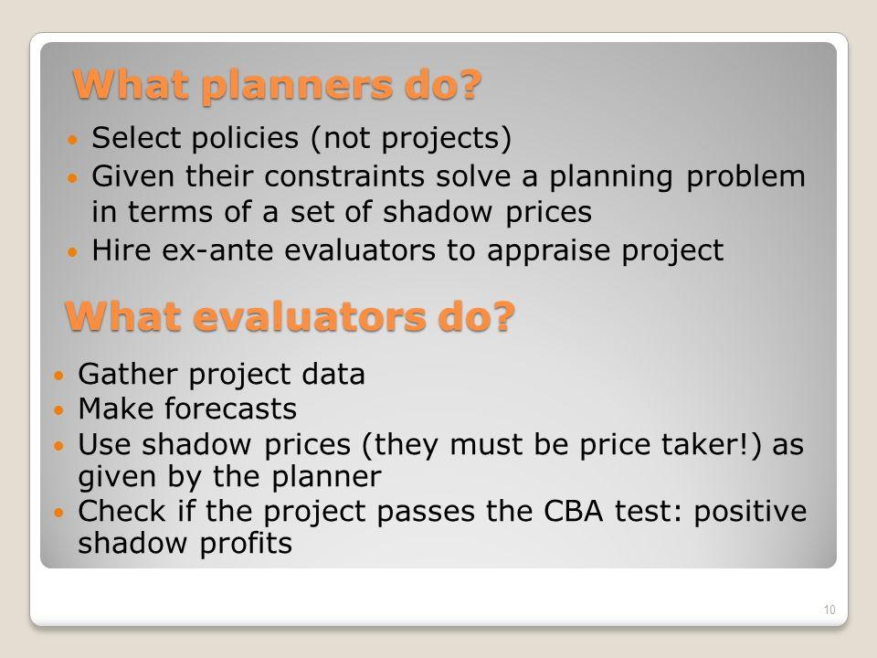 What evaluators do.