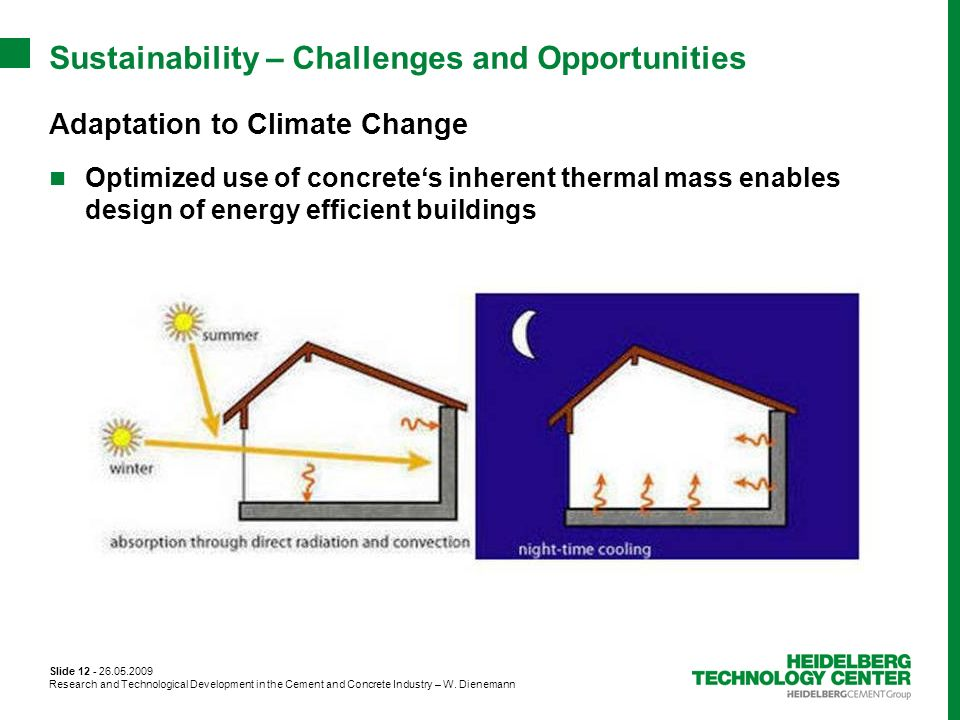 Slide 12 - 26.05.2009 Research and Technological Development in the Cement and Concrete Industry – W. Dienemann Adaptation to Climate Change Optimized