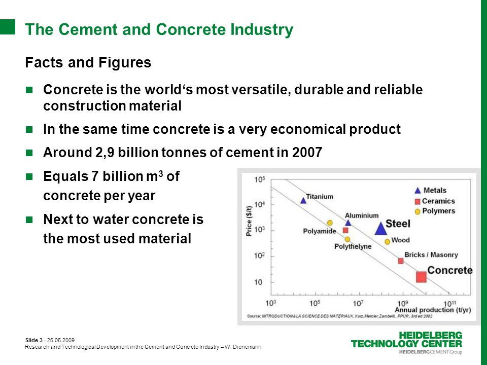 Slide 3 - 26.05.2009 Research and Technological Development in the Cement and Concrete Industry – W. Dienemann The Cement and Concrete Industry Facts