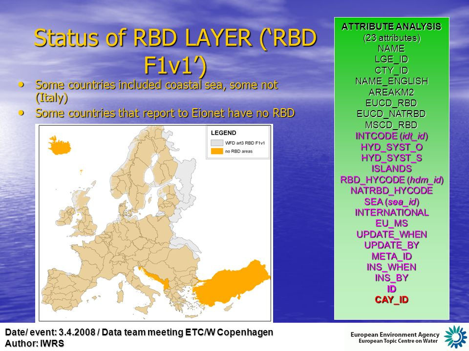Date/ event: 3.4.2008 / Data team meeting ETC/W Copenhagen Author: IWRS Status of RBD LAYER (RBD F1v1) Some countries included coastal sea, some not (Italy) Some countries included coastal sea, some not (Italy) Some countries that report to Eionet have no RBD Some countries that report to Eionet have no RBD ATTRIBUTE ANALYSIS (23 attributes) NAMELGE_IDCTY_IDNAME_ENGLISHAREAKM2EUCD_RBDEUCD_NATRBDMSCD_RBD INTCODE (idt_id) HYD_SYST_OHYD_SYST_SISLANDS RBD_HYCODE (hdm_id) NATRBD_HYCODE SEA (sea_id) INTERNATIONALEU_MSUPDATE_WHENUPDATE_BYMETA_IDINS_WHENINS_BYIDCAY_ID