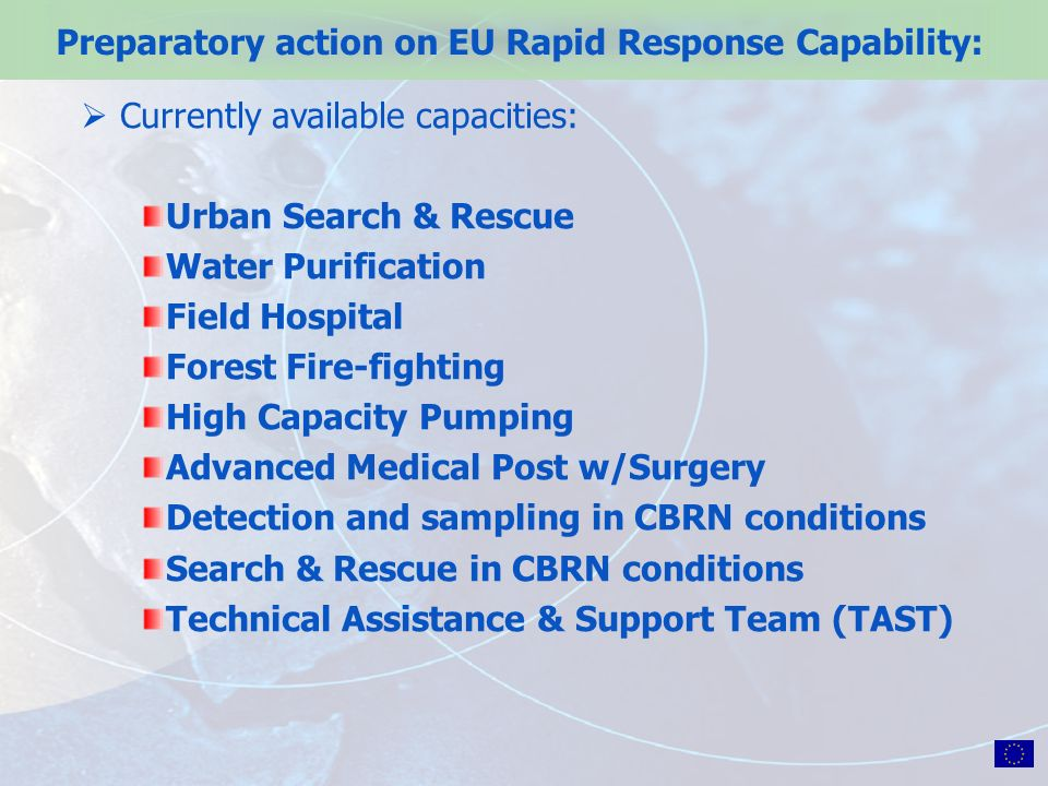 Currently available capacities: Urban Search & Rescue Water Purification Field Hospital Forest Fire-fighting High Capacity Pumping Advanced Medical Po
