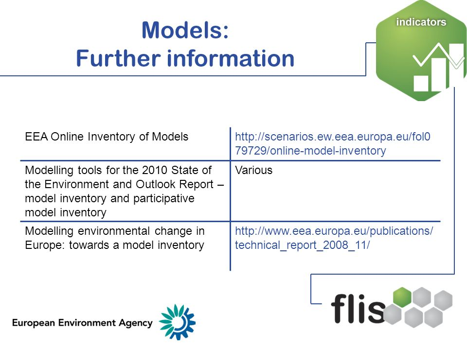 Models: Further information EEA Online Inventory of Modelshttp://scenarios.ew.eea.europa.eu/fol0 79729/online-model-inventory Modelling tools for the