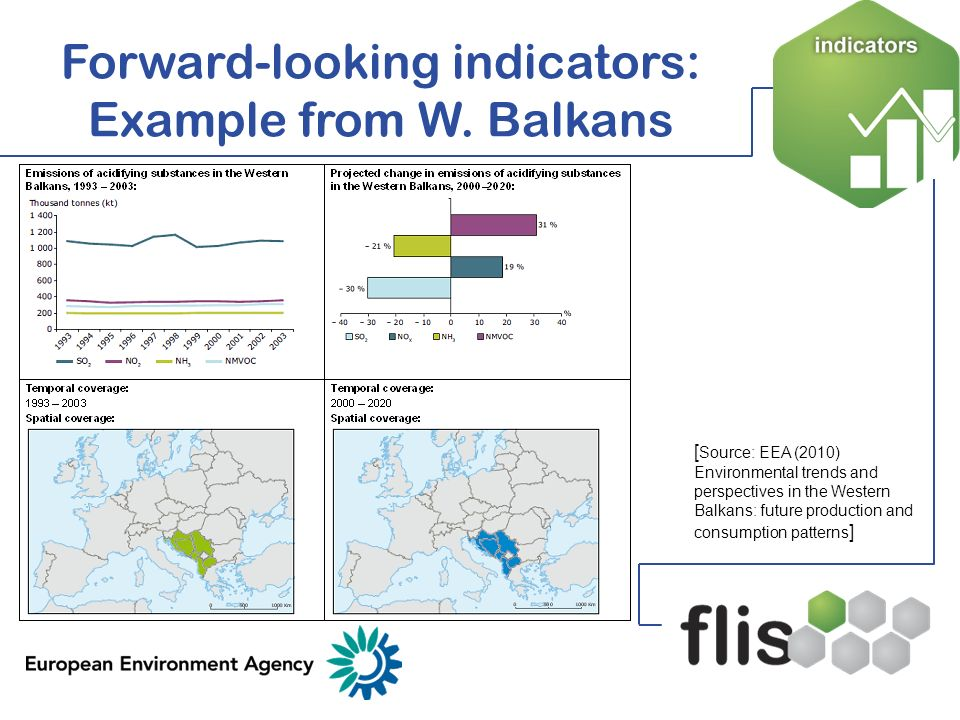Forward-looking indicators: Example from W. Balkans [ Source: EEA (2010) Environmental trends and perspectives in the Western Balkans: future producti