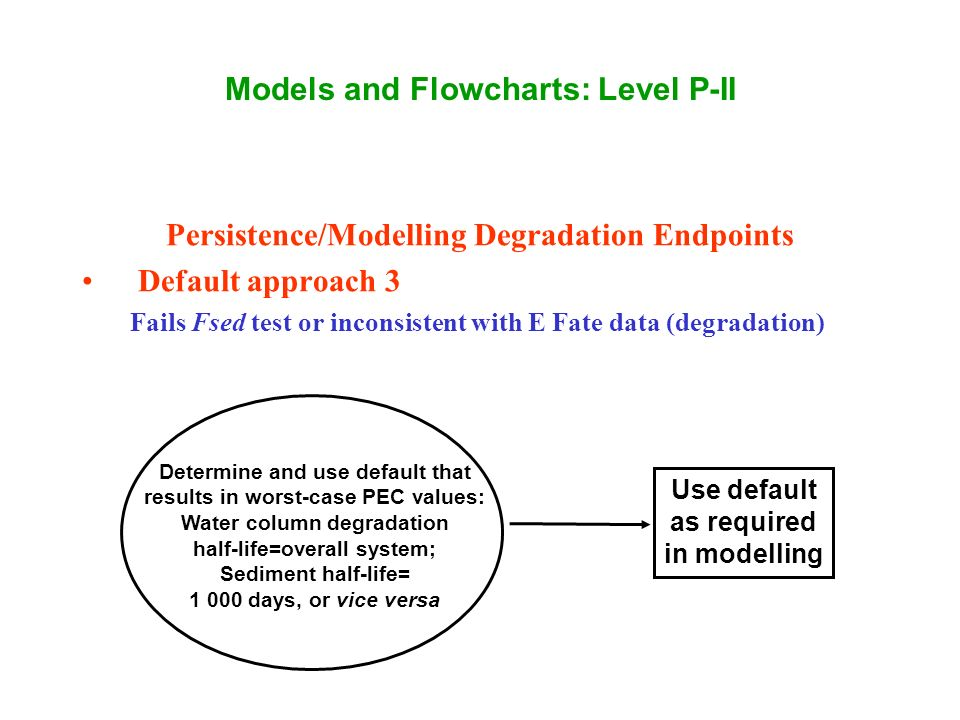 Models and Flowcharts: Level P-II Persistence/Modelling Degradation Endpoints Default approach 3 Fails Fsed test or inconsistent with E Fate data (degradation) Determine and use default that results in worst-case PEC values: Water column degradation half-life=overall system; Sediment half-life= days, or vice versa Use default as required in modelling