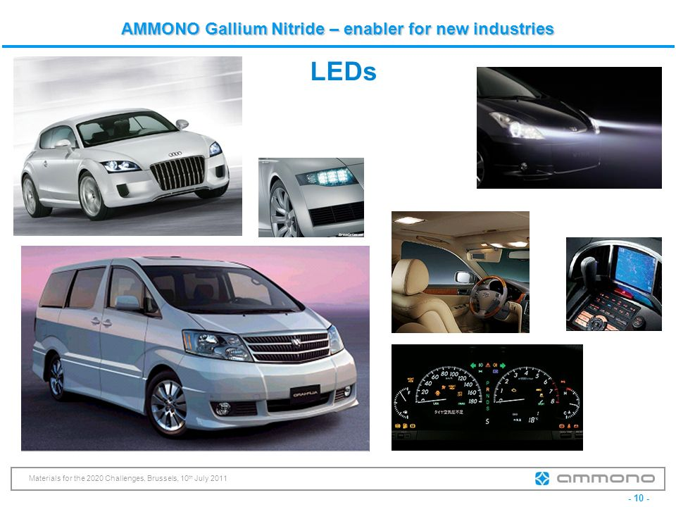- 10 - Materials for the 2020 Challenges, Brussels, 10 th July 2011 AMMONO Gallium Nitride – enabler for new industries LEDs
