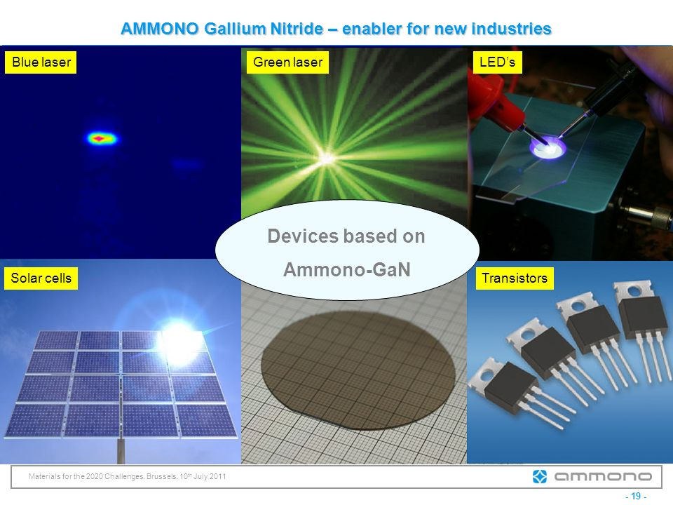 - 19 - Materials for the 2020 Challenges, Brussels, 10 th July 2011 AMMONO Gallium Nitride – enabler for new industries Devices based on Ammono-GaN Bl