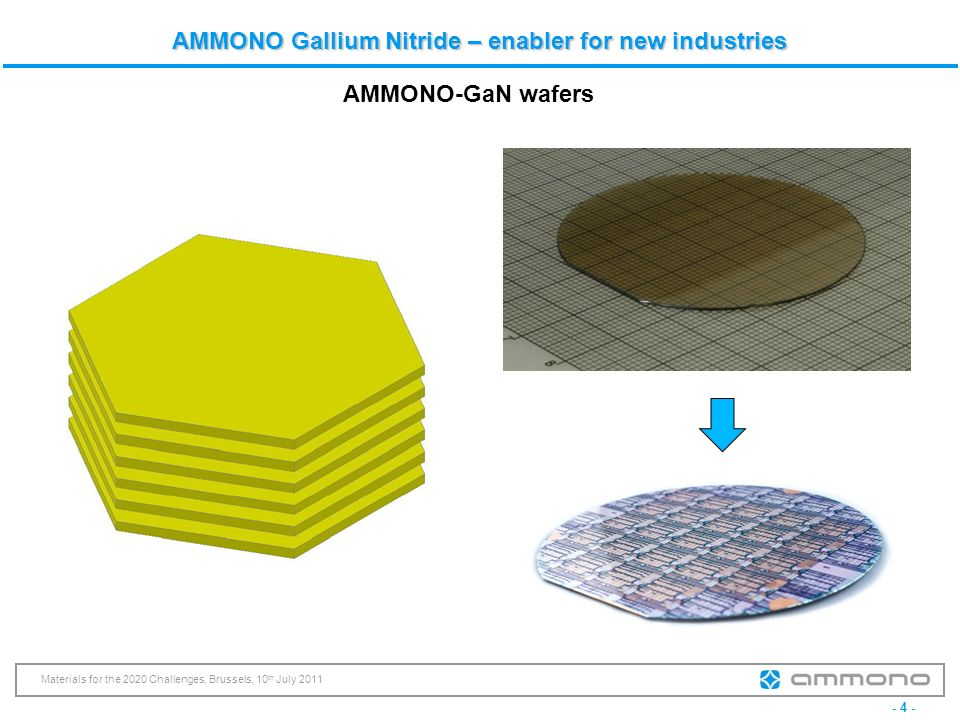 - 4 - Materials for the 2020 Challenges, Brussels, 10 th July 2011 AMMONO Gallium Nitride – enabler for new industries AMMONO-GaN wafers