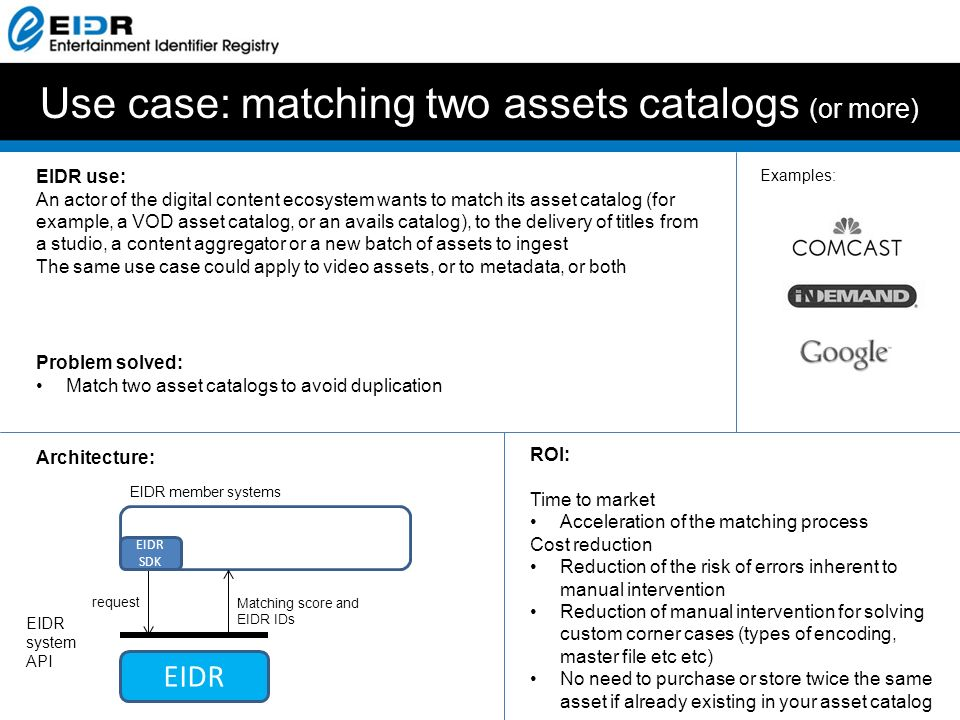 Use case: matching two assets catalogs (or more) EIDR use: An actor of the digital content ecosystem wants to match its asset catalog (for example, a VOD asset catalog, or an avails catalog), to the delivery of titles from a studio, a content aggregator or a new batch of assets to ingest The same use case could apply to video assets, or to metadata, or both Problem solved: Match two asset catalogs to avoid duplication Architecture: ROI: Time to market Acceleration of the matching process Cost reduction Reduction of the risk of errors inherent to manual intervention Reduction of manual intervention for solving custom corner cases (types of encoding, master file etc etc) No need to purchase or store twice the same asset if already existing in your asset catalog EIDR system API EIDR member systems EIDR SDK EIDR request Matching score and EIDR IDs Examples: