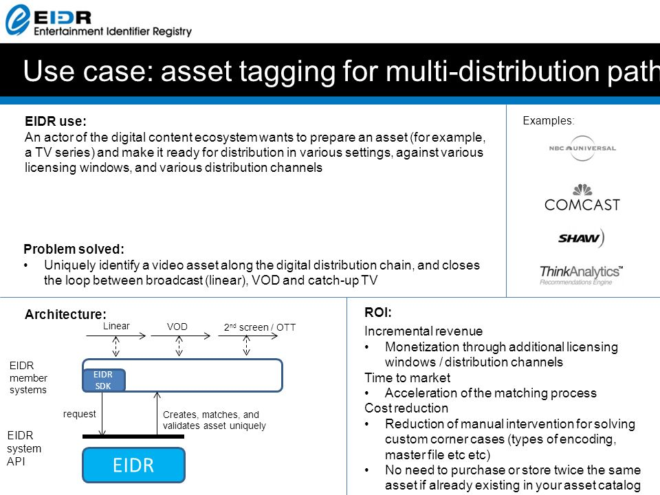 Use case: asset tagging for multi-distribution path EIDR use: An actor of the digital content ecosystem wants to prepare an asset (for example, a TV series) and make it ready for distribution in various settings, against various licensing windows, and various distribution channels Problem solved: Uniquely identify a video asset along the digital distribution chain, and closes the loop between broadcast (linear), VOD and catch-up TV Architecture: ROI: Incremental revenue Monetization through additional licensing windows / distribution channels Time to market Acceleration of the matching process Cost reduction Reduction of manual intervention for solving custom corner cases (types of encoding, master file etc etc) No need to purchase or store twice the same asset if already existing in your asset catalog EIDR system API EIDR member systems EIDR SDK EIDR request Creates, matches, and validates asset uniquely Examples: Linear VOD 2 nd screen / OTT