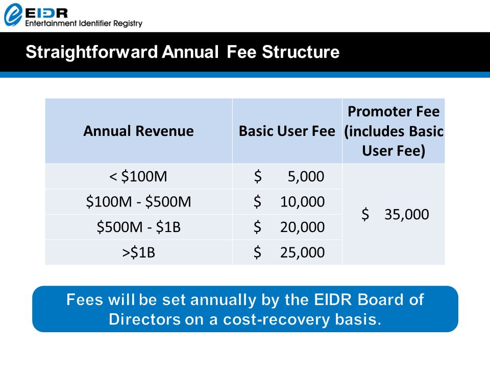 Straightforward Annual Fee Structure Annual RevenueBasic User Fee Promoter Fee (includes Basic User Fee) < $100M $ 5,000 $ 35,000 $100M - $500M $ 10,000 $500M - $1B $ 20,000 >$1B $ 25,000