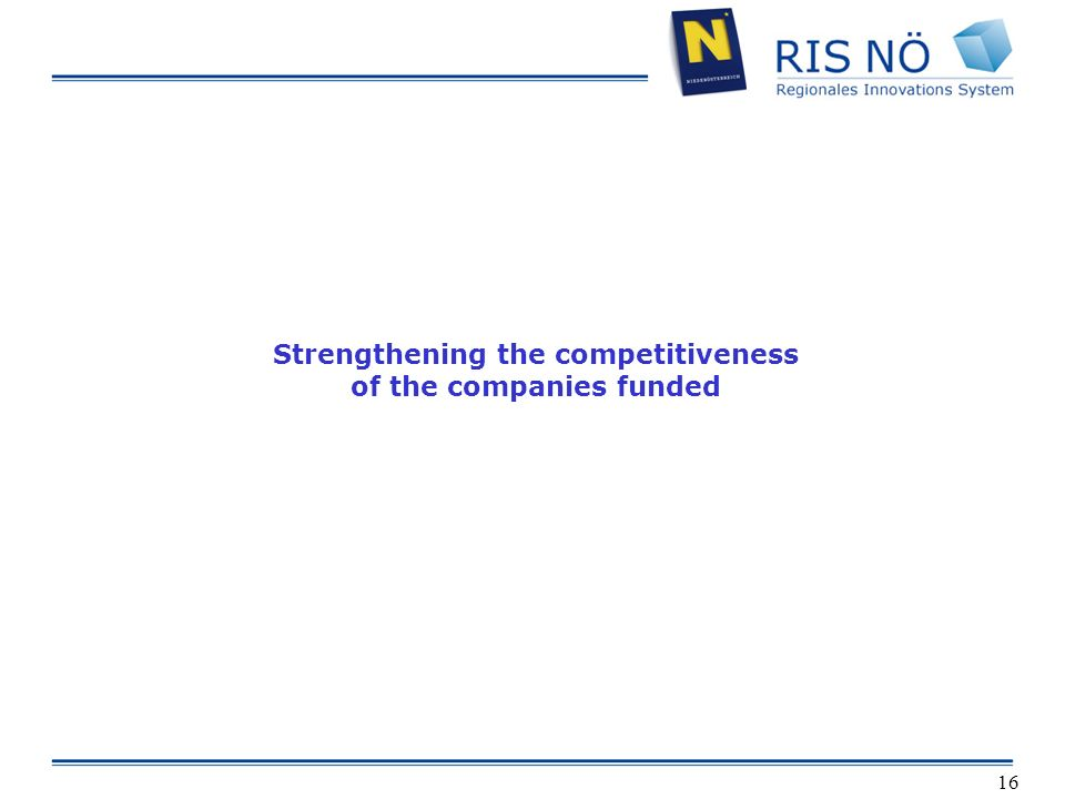 16 Strengthening the competitiveness of the companies funded