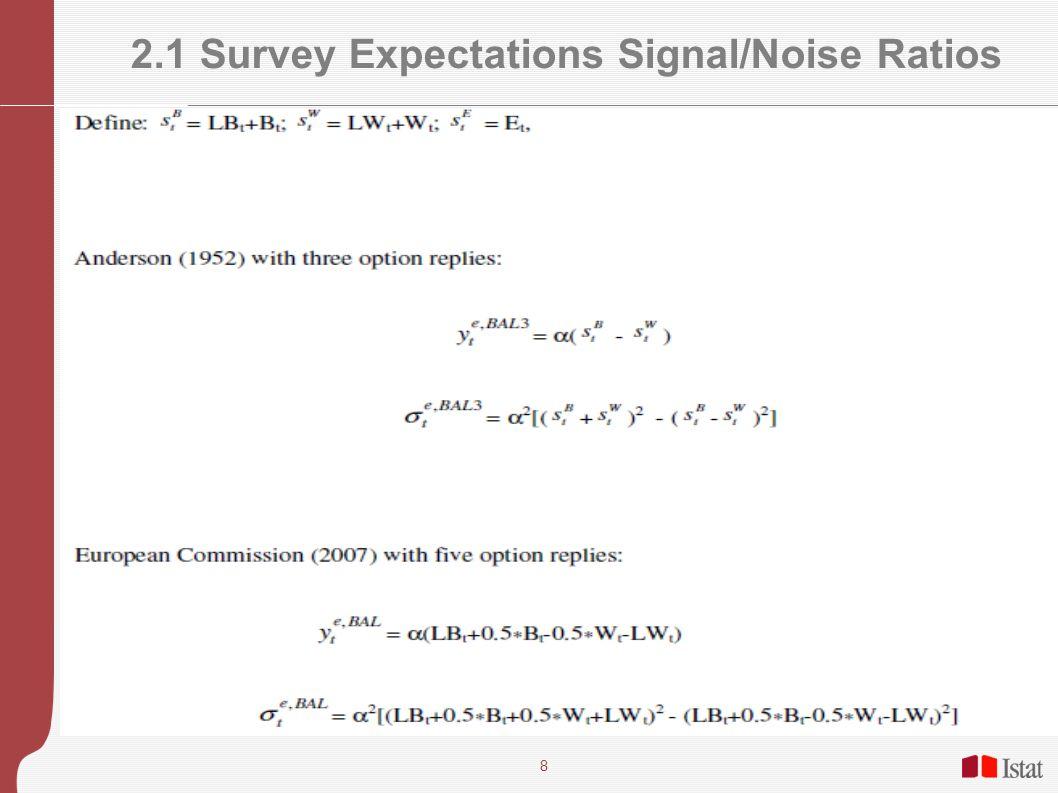 8 2.1 Survey Expectations Signal/Noise Ratios