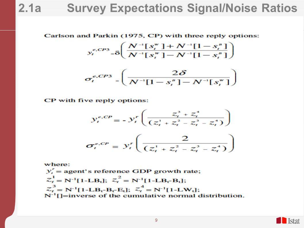 9 2.1aSurvey Expectations Signal/Noise Ratios