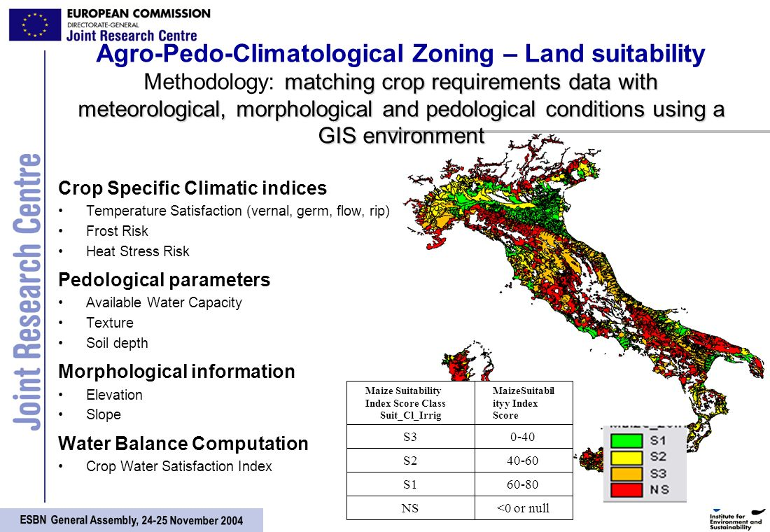 ESBN General Assembly, 24-25 November 2004 <0 or nullNS 60-80S1 40-60S2 0-40S3 MaizeSuitabil ityy Index Score Maize Suitability Index Score Class Suit_Cl_Irrig Crop Specific Climatic indices Temperature Satisfaction (vernal, germ, flow, rip) Frost Risk Heat Stress Risk Pedological parameters Available Water Capacity Texture Soil depth Morphological information Elevation Slope Water Balance Computation Crop Water Satisfaction Index Agro-Pedo-Climatological Zoning – Land suitability matching crop requirements data with meteorological, morphological and pedological conditions using a GIS environment Methodology: matching crop requirements data with meteorological, morphological and pedological conditions using a GIS environment