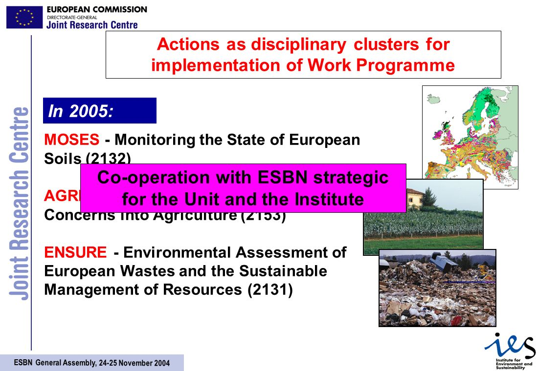 ESBN General Assembly, November 2004 Actions as disciplinary clusters for implementation of Work Programme In 2005: MOSES - Monitoring the State of European Soils (2132) AGRI ENV - Integration of Environmental Concerns into Agriculture (2153) ENSURE - Environmental Assessment of European Wastes and the Sustainable Management of Resources (2131) Co-operation with ESBN strategic for the Unit and the Institute