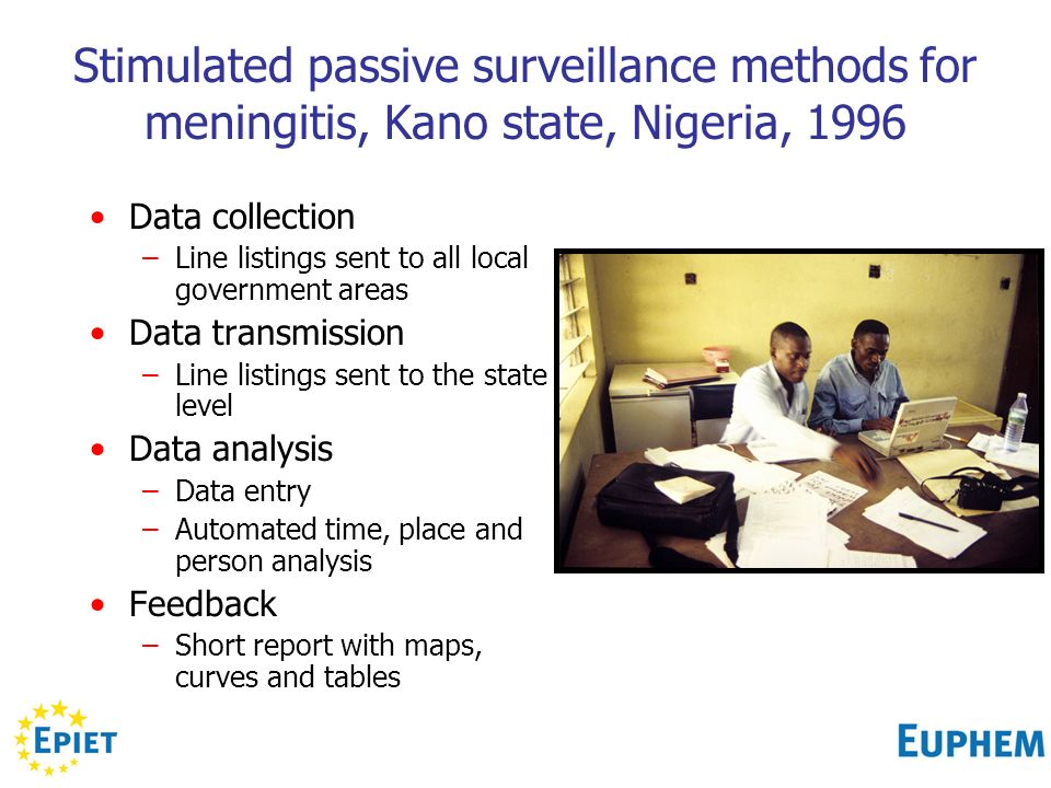 Stimulated passive surveillance methods for meningitis, Kano state, Nigeria, 1996 Data collection –Line listings sent to all local government areas Da