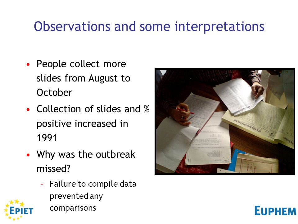 Observations and some interpretations People collect more slides from August to October Collection of slides and % positive increased in 1991 Why was the outbreak missed.