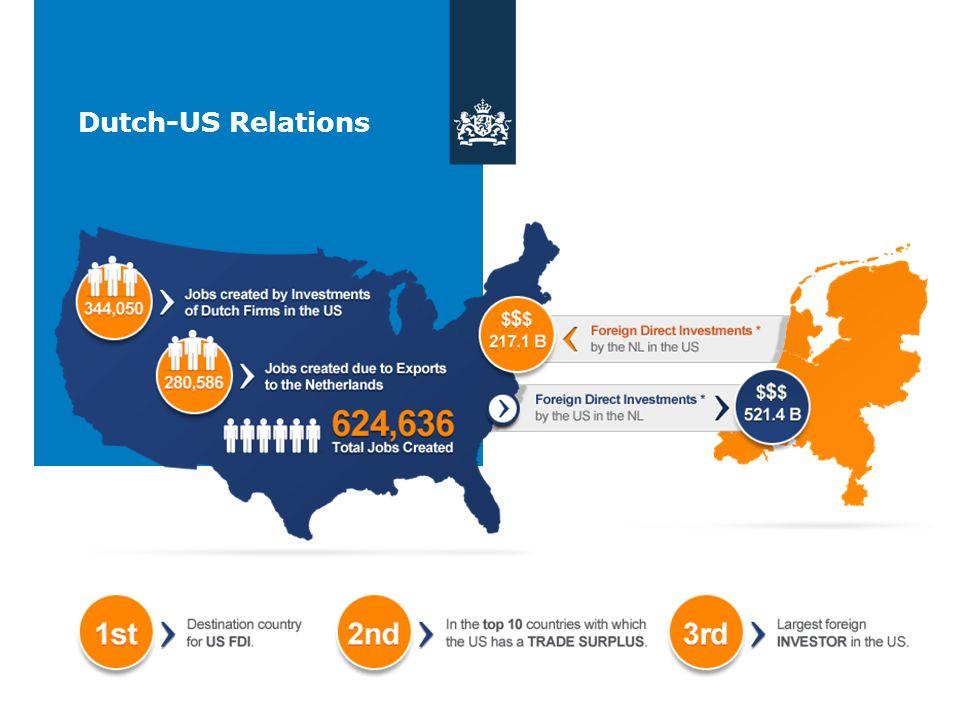 Dutch-US Relations