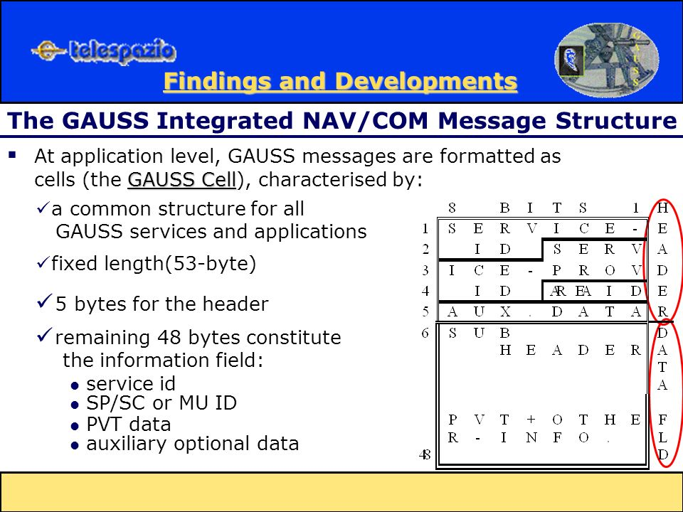 The GAUSS Integrated NAV/COM Message Structure remaining 48 bytes constitute the information field: service id SP/SC or MU ID PVT data auxiliary optional data 5 bytes for the header fixed length(53-byte) a common structure for all GAUSS services and applications GAUSS Cell At application level, GAUSS messages are formatted as cells (the GAUSS Cell), characterised by: Findings and Developments