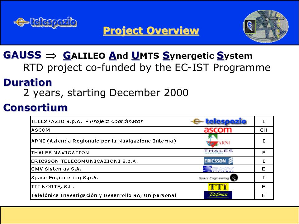 RTD project co-funded by the EC-IST Programme GAUSS GAUSS G ALILEO A nd U MTS S ynergetic S ystem 2 years, starting December 2000 Duration Consortium Project Overview