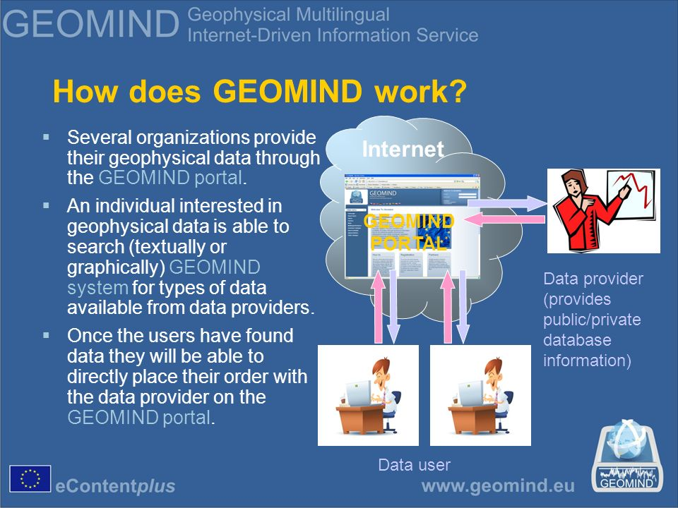 How does GEOMIND work.