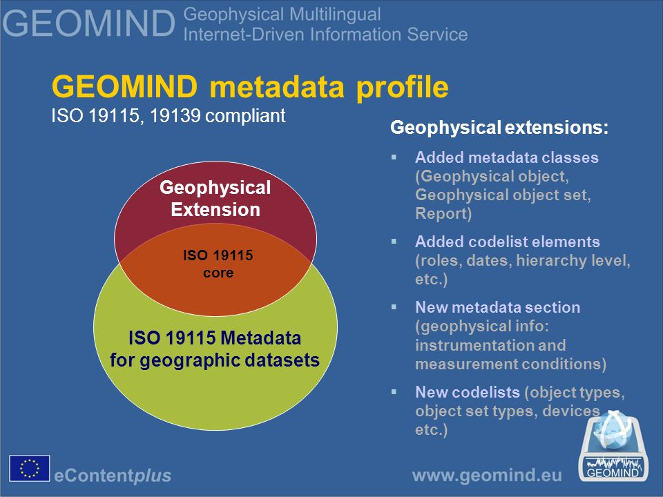 Geophysical extensions: Added metadata classes (Geophysical object, Geophysical object set, Report) Added codelist elements (roles, dates, hierarchy level, etc.) New metadata section (geophysical info: instrumentation and measurement conditions) New codelists (object types, object set types, devices etc.) GEOMIND metadata profile ISO 19115, 19139 compliant ISO 19115 Metadata for geographic datasets Geophysical Extension ISO 19115 core