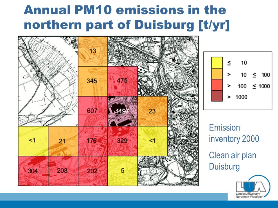 Annual PM10 emissions in the northern part of Duisburg [t/yr] Emission inventory 2000 Clean air plan Duisburg