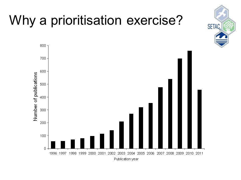 Non standard vs traditional endpoints SETAC 20Q Exercise 2011