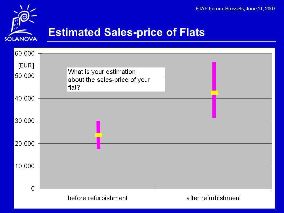 ETAP Forum, Brussels, June 11, 2007 Estimated Sales-price of Flats