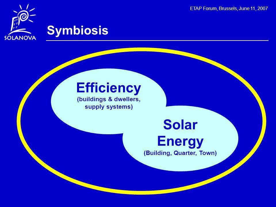 ETAP Forum, Brussels, June 11, 2007 Symbiosis Solar Energy (Building, Quarter, Town) Efficiency (buildings & dwellers, supply systems)
